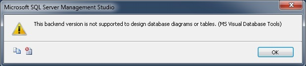 This backend version is not supported to design database diagrams or 1 ccuart Image collections